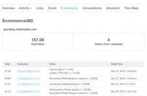 Mailchimp Ecommerce360, vir: shopify.com