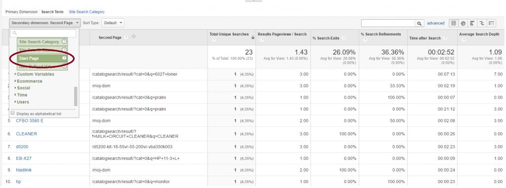 Pregled začetnih strani iskanja v Google Analytics