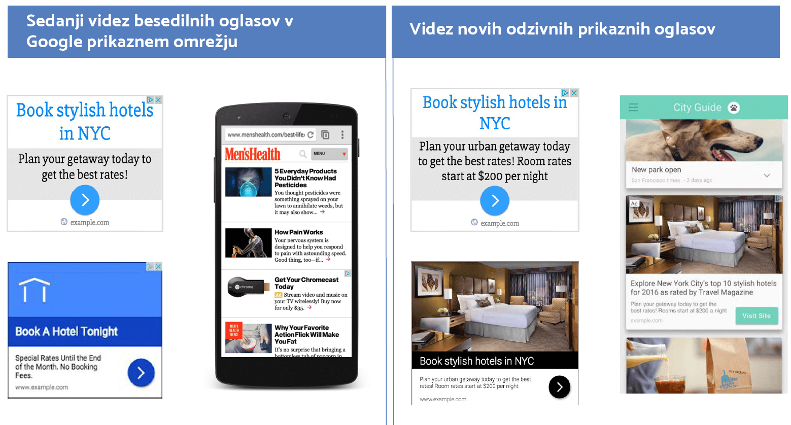 new-responsive-display-ads-vs-old-display-ads