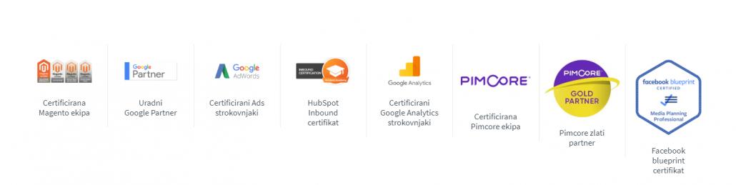 Prikaz certifikatov podjetja Optiweb