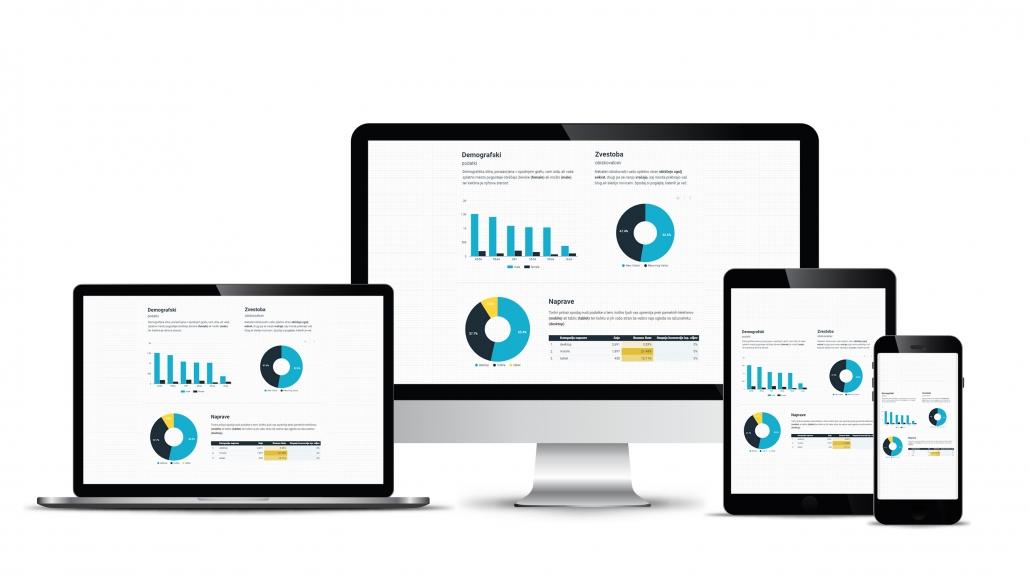 Google Data Studio je dostopen z vseh naprav.