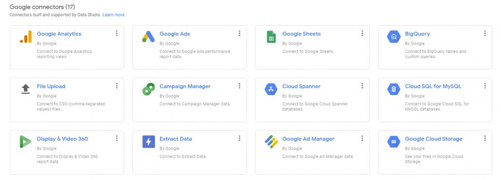 Viri podatkov za Google Data Studio poročilo.